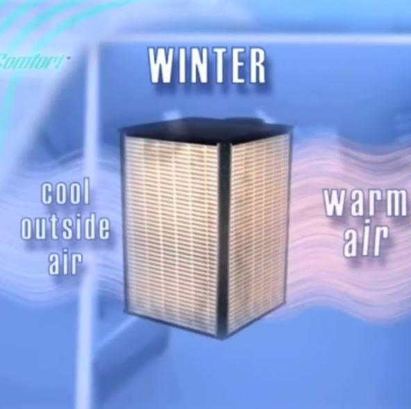 3D Animation of Heat Exchanger